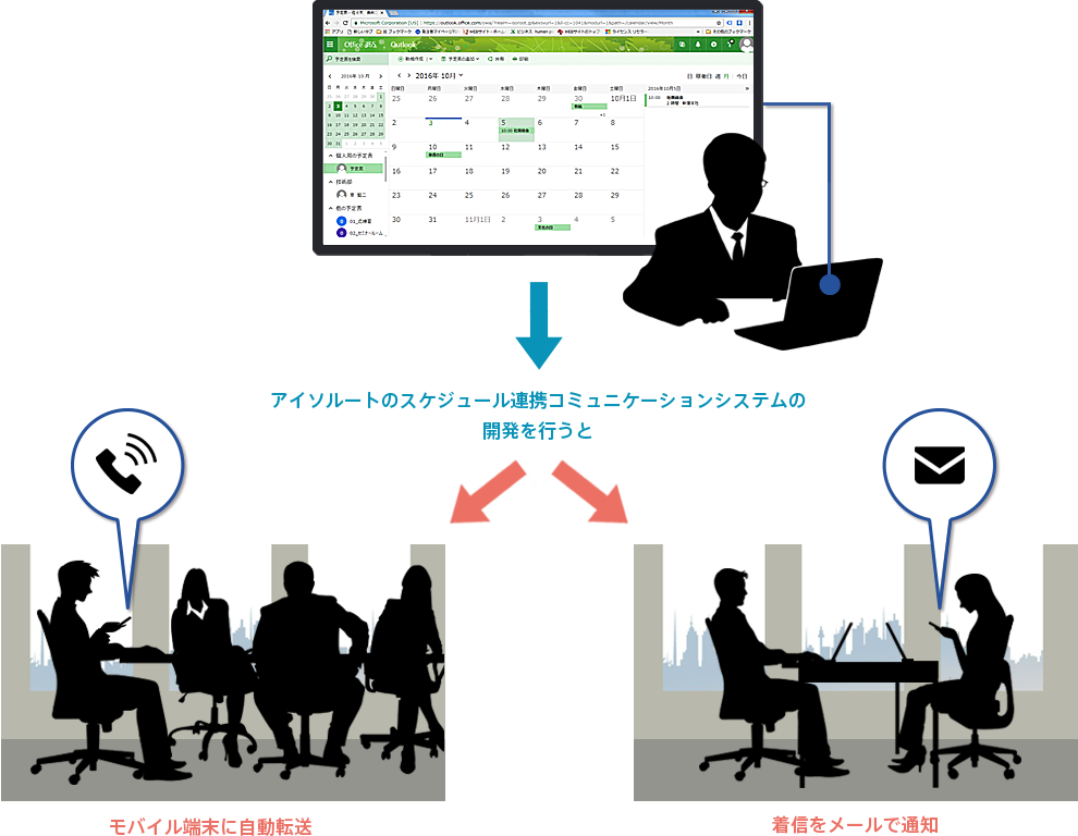 スケジュール連携コミュニケーションシステムの開発 事例