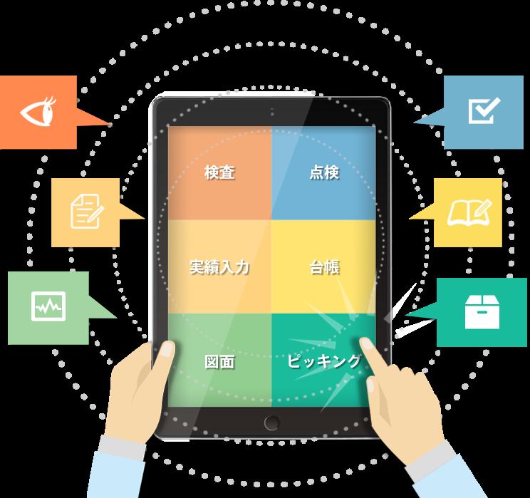 スマートデバイス活用 アプリ・システム開発 サービス内容