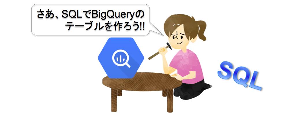 BigQuery】CREATE文を使えるの知ってた?SQLでテーブル作成
